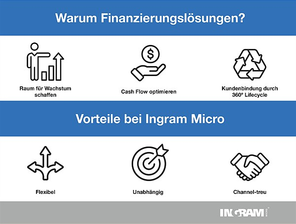 02_Ingram Micro_Channel Financing